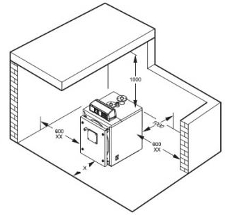 REQUIREMENTS TO PREMISES WHEN INSTALLING ELECTROCHEMICAL MACHINES SFE-5000М, SFE-8000М, SFE-12000М